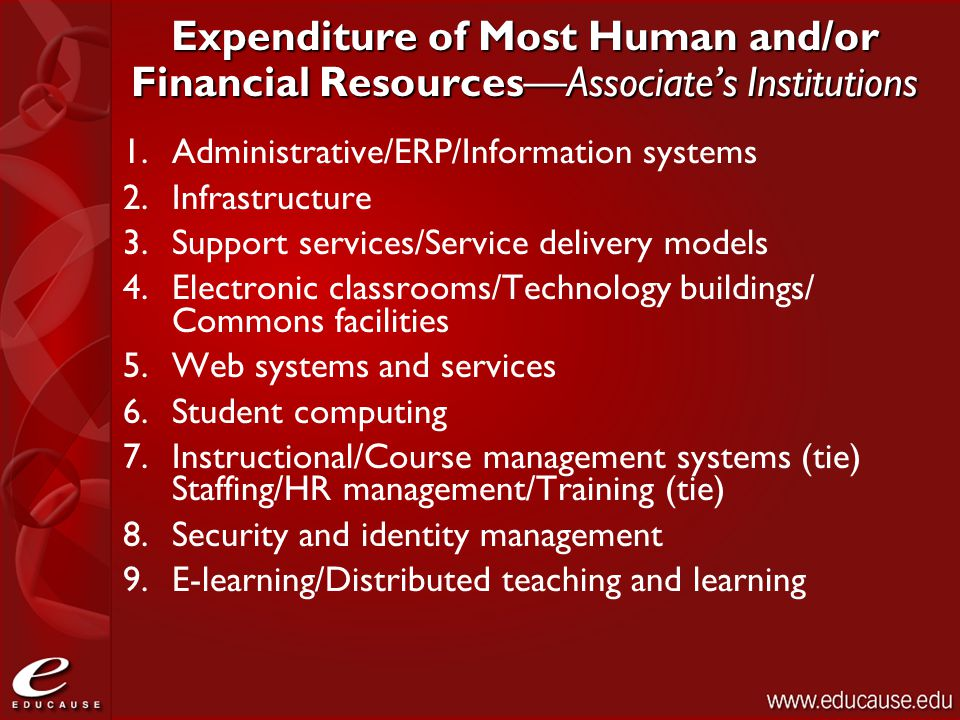 Expenditure of Most Human and/or Financial Resources—Associate's Institutions 1.Administrative/ERP/Information systems 2.Infrastructure 3.Support services/Service delivery models 4.Electronic classrooms/Technology buildings/ Commons facilities 5.Web systems and services 6.Student computing 7.Instructional/Course management systems (tie) Staffing/HR management/Training (tie) 8.Security and identity management 9.E-learning/Distributed teaching and learning