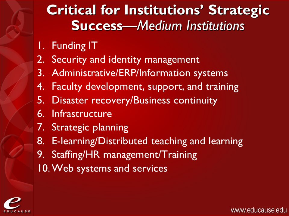 Critical for Institutions' Strategic Success—Medium Institutions 1.Funding IT 2.Security and identity management 3.Administrative/ERP/Information systems 4.Faculty development, support, and training 5.Disaster recovery/Business continuity 6.Infrastructure 7.Strategic planning 8.E-learning/Distributed teaching and learning 9.Staffing/HR management/Training 10.Web systems and services
