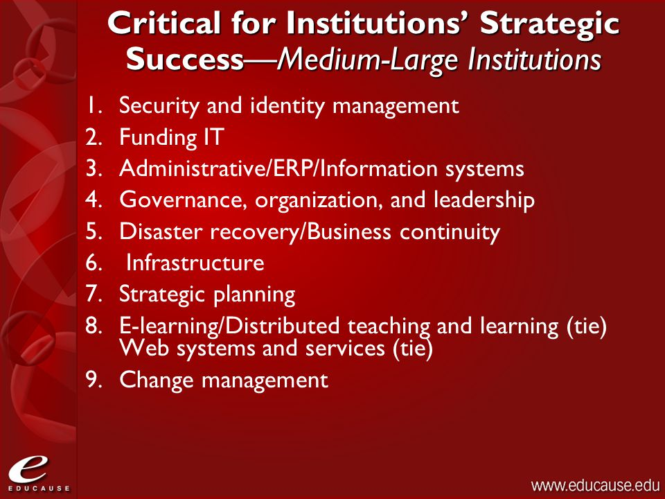 Critical for Institutions' Strategic Success—Medium-Large Institutions 1.Security and identity management 2.Funding IT 3.Administrative/ERP/Informatio