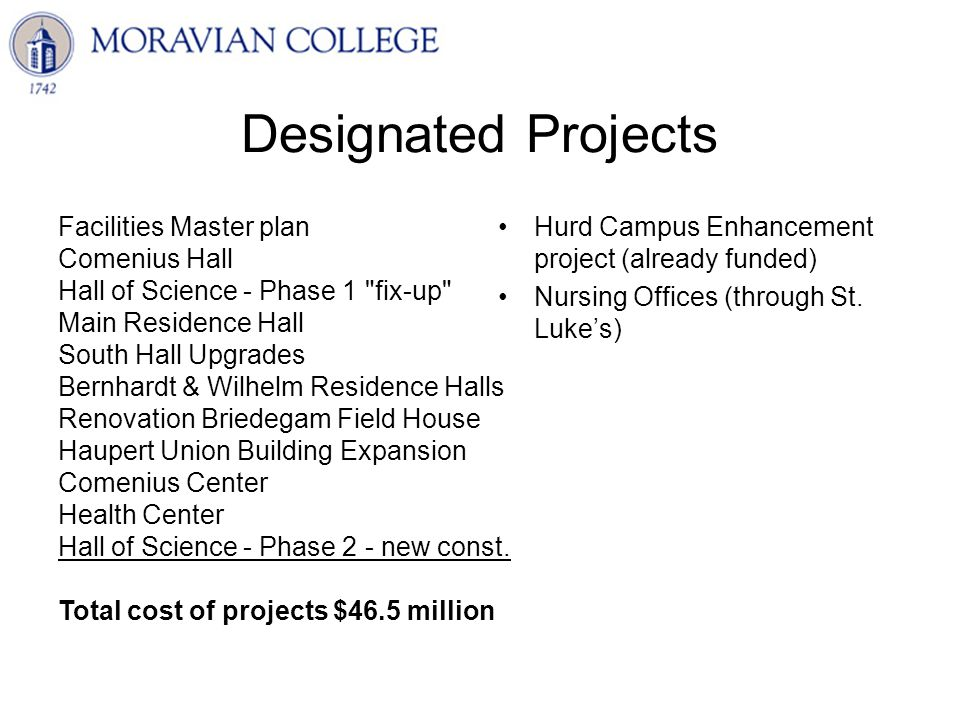 Designated Projects Hurd Campus Enhancement project (already funded) Nursing Offices (through St.
