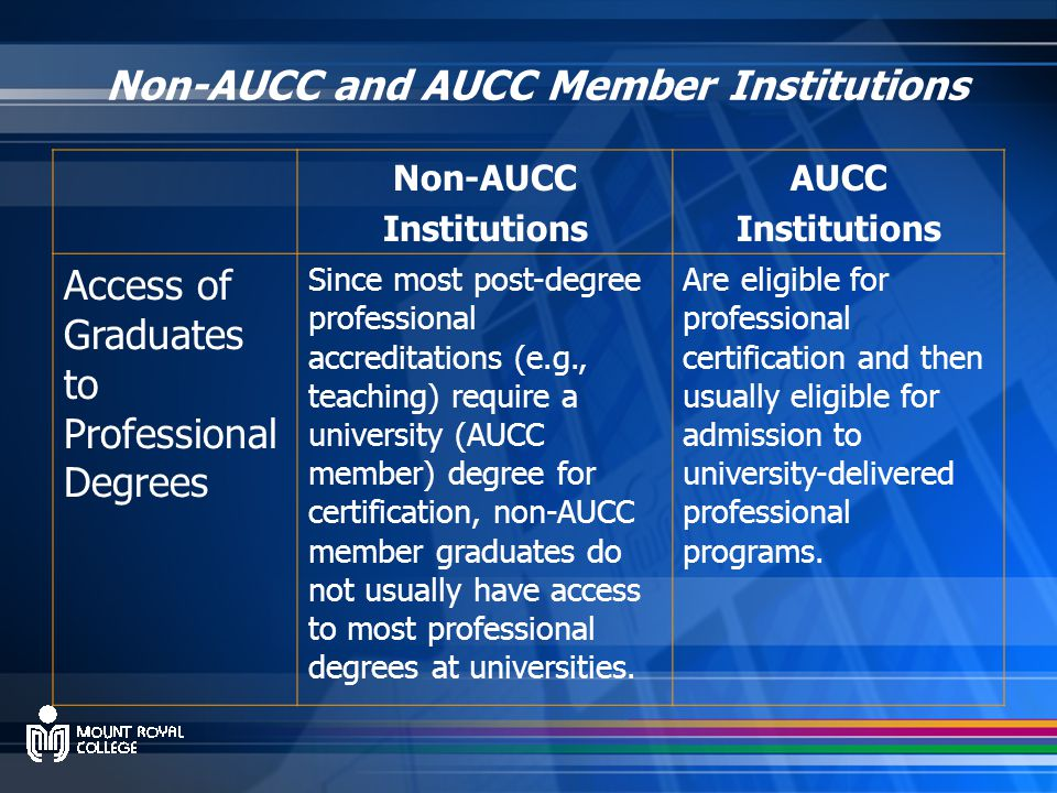 Non-AUCC and AUCC Member Institutions Non-AUCC Institutions AUCC Institutions Access of Graduates to Professional Degrees Since most post-degree professional accreditations (e.g., teaching) require a university (AUCC member) degree for certification, non-AUCC member graduates do not usually have access to most professional degrees at universities.