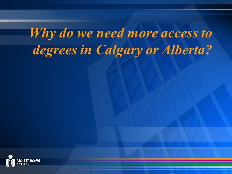 Degree Accessibility in Calgary & Alberta Alberta ranks 8 th in per capita degree parchments per 100,000 20-29 yr old population.