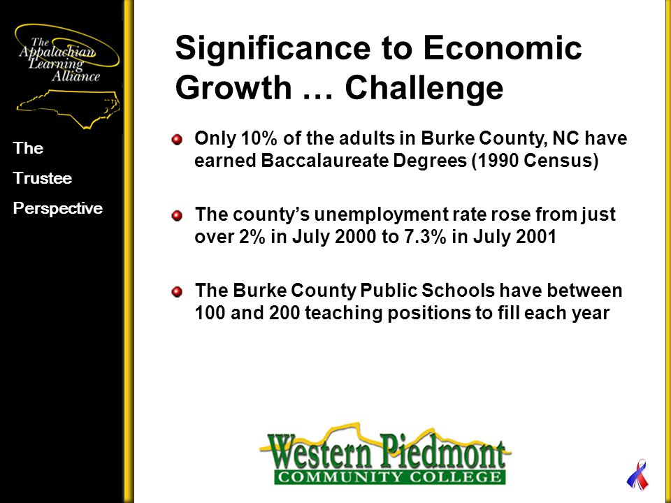 Significance to Economic Growth … Challenge Only 10% of the adults in Burke County, NC have earned Baccalaureate Degrees (1990 Census) The county's unemployment rate rose from just over 2% in July 2000 to 7.3% in July 2001 The Burke County Public Schools have between 100 and 200 teaching positions to fill each year The Trustee Perspective