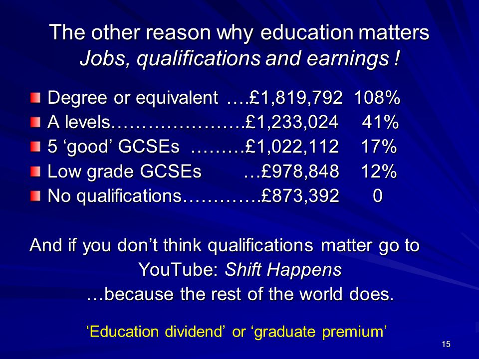 15 The other reason why education matters Jobs, qualifications and earnings .