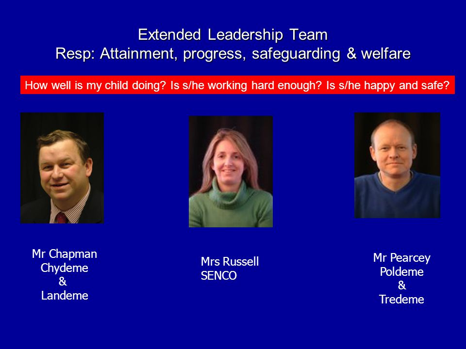 Extended Leadership Team Resp: Attainment, progress, safeguarding & welfare Mr Chapman Chydeme & Landeme Mrs Russell SENCO Mr Pearcey Poldeme & Tredeme How well is my child doing.