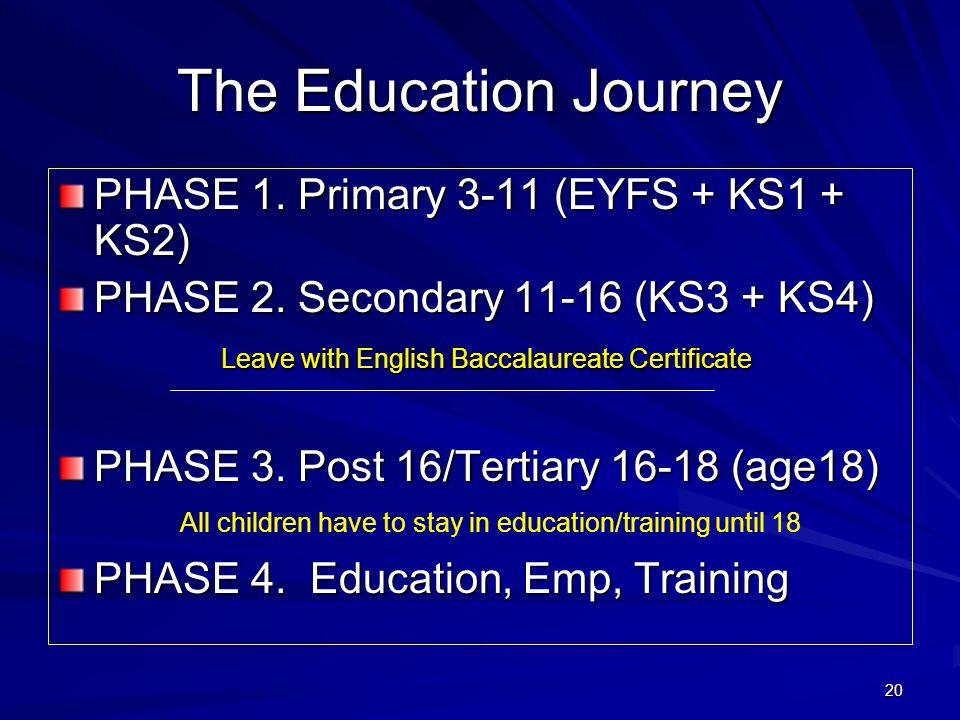 20 The Education Journey PHASE 1. Primary 3-11 (EYFS + KS1 + KS2) PHASE 2.