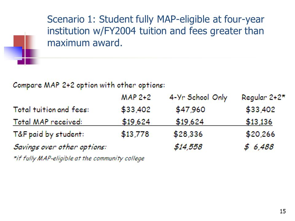 Scenario 3: Student fully MAP-eligible at four-year institution w/Public University FY2004 T&F less than FY12 Community College T&F 16