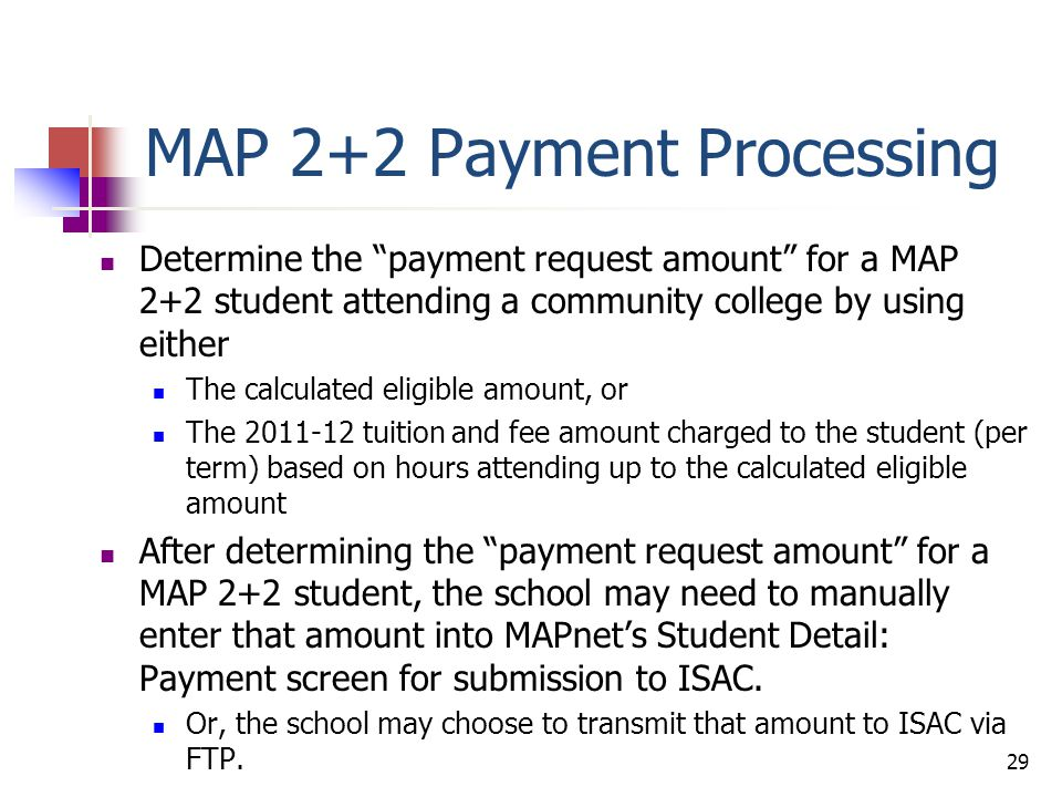 Student Detail: Payment Screen 30