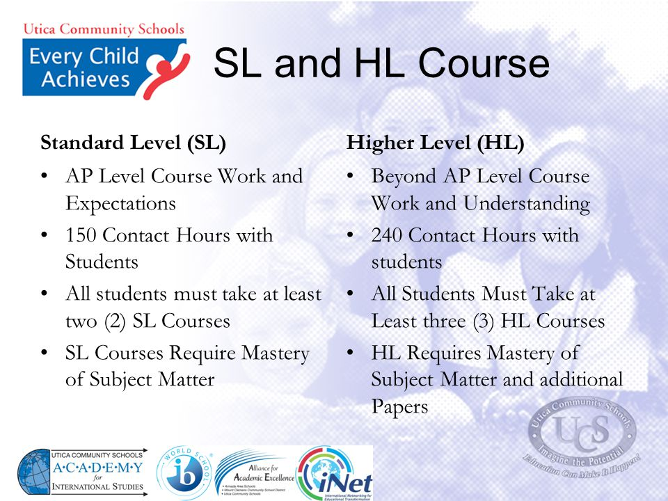 SL and HL Course Standard Level (SL) AP Level Course Work and Expectations 150 Contact Hours with Students All students must take at least two (2) SL