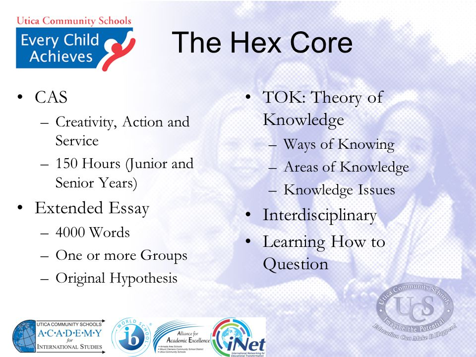 The Hex Core CAS –Creativity, Action and Service –150 Hours (Junior and Senior Years) Extended Essay –4000 Words –One or more Groups –Original Hypothe