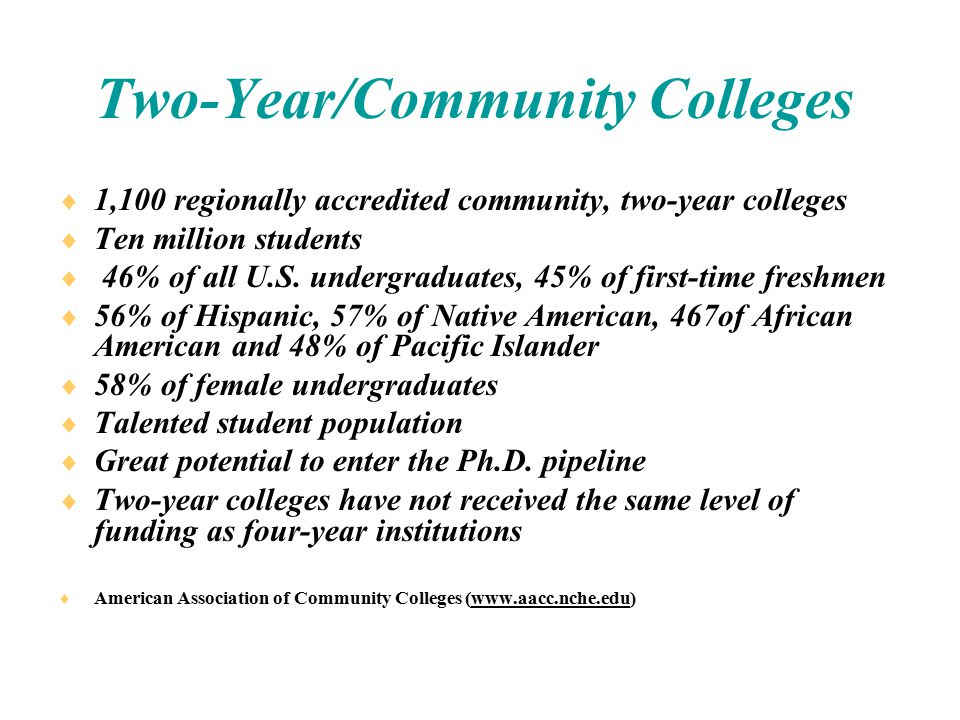 Two-Year/Community Colleges  1,100 regionally accredited community, two-year colleges  Ten million students  46% of all U.S.
