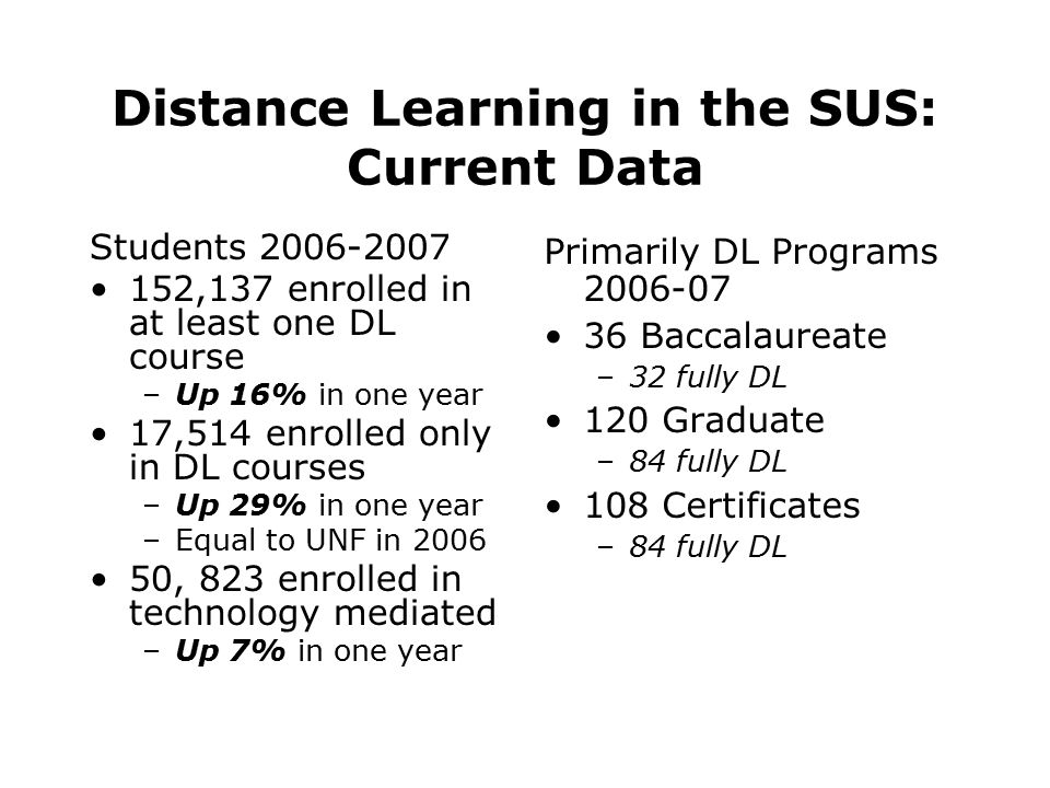 Distance Learning in the SUS: Current Data Students 2006-2007 152,137 enrolled in at least one DL course –Up 16% in one year 17,514 enrolled only in DL courses –Up 29% in one year –Equal to UNF in 2006 50, 823 enrolled in technology mediated –Up 7% in one year Primarily DL Programs 2006-07 36 Baccalaureate –32 fully DL 120 Graduate –84 fully DL 108 Certificates –84 fully DL