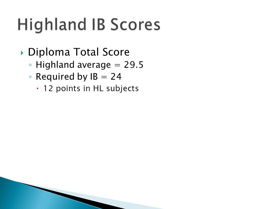 Diploma Total Score ◦ Highland average = 29.5 ◦ Required by IB = 24  12 points in HL subjects