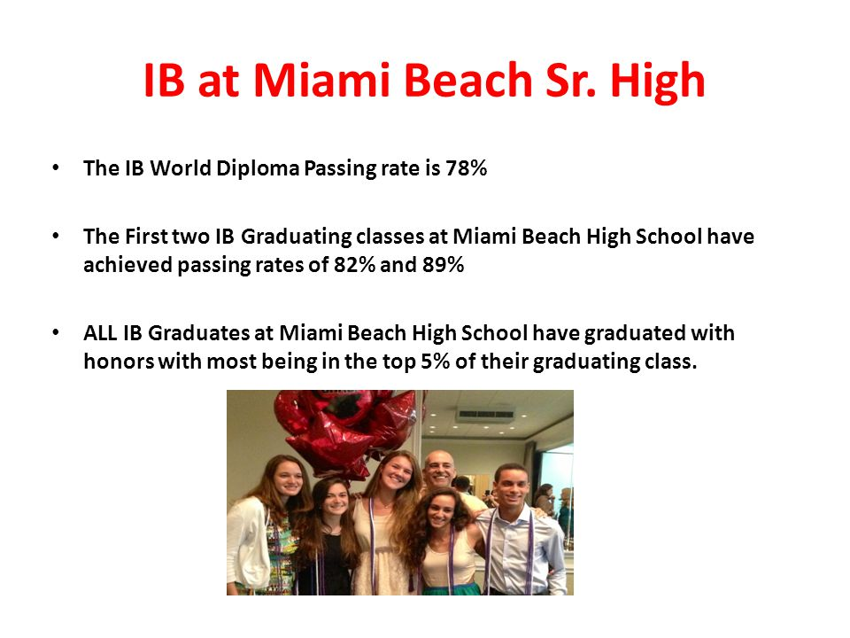 What are the classes you must take in order to get the IB Diploma?