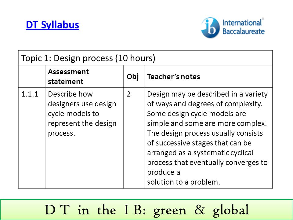 D T in the I B: green & global DT Syllabus Topic 1: Design process (10 hours) Assessment statement ObjTeacher's notes 1.1.1Describe how designers use design cycle models to represent the design process.