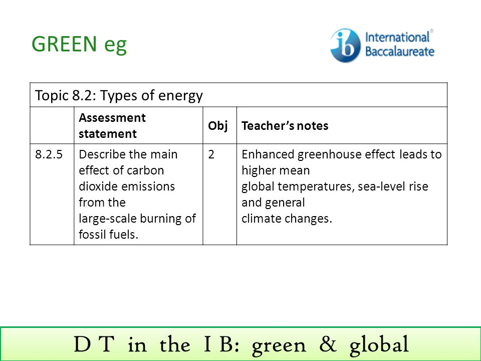 D T in the I B: green & global Topic 8.2: Types of energy Assessment statement ObjTeacher's notes 8.2.5Describe the main effect of carbon dioxide emissions from the large-scale burning of fossil fuels.