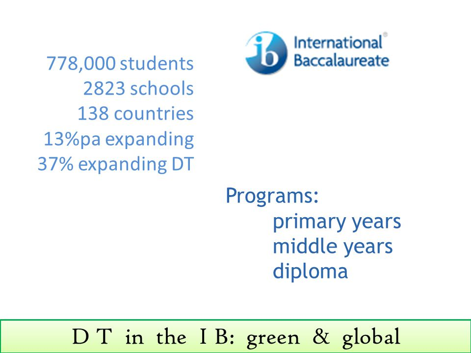 D T in the I B: green & global Programs: primary years middle years diploma 778,000 students 2823 schools 138 countries 13%pa expanding 37% expanding
