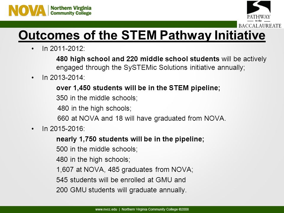 Outcomes of the STEM Pathway Initiative In 2011-2012: 480 high school and 220 middle school students will be actively engaged through the SySTEMic Solutions initiative annually; In 2013-2014: over 1,450 students will be in the STEM pipeline; 350 in the middle schools; 480 in the high schools; 660 at NOVA and 18 will have graduated from NOVA.