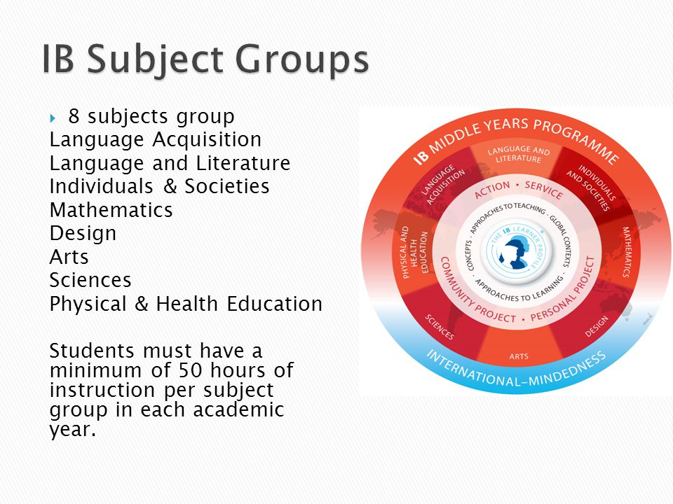  8 subjects group Language Acquisition Language and Literature Individuals & Societies Mathematics Design Arts Sciences Physical & Health Education Students must have a minimum of 50 hours of instruction per subject group in each academic year.