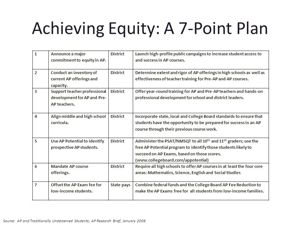 Achieving Equity: A 7-Point Plan Source: AP and Traditionally Underserved Students; AP Research Brief, January 2009 1 Announce a major commitment to e