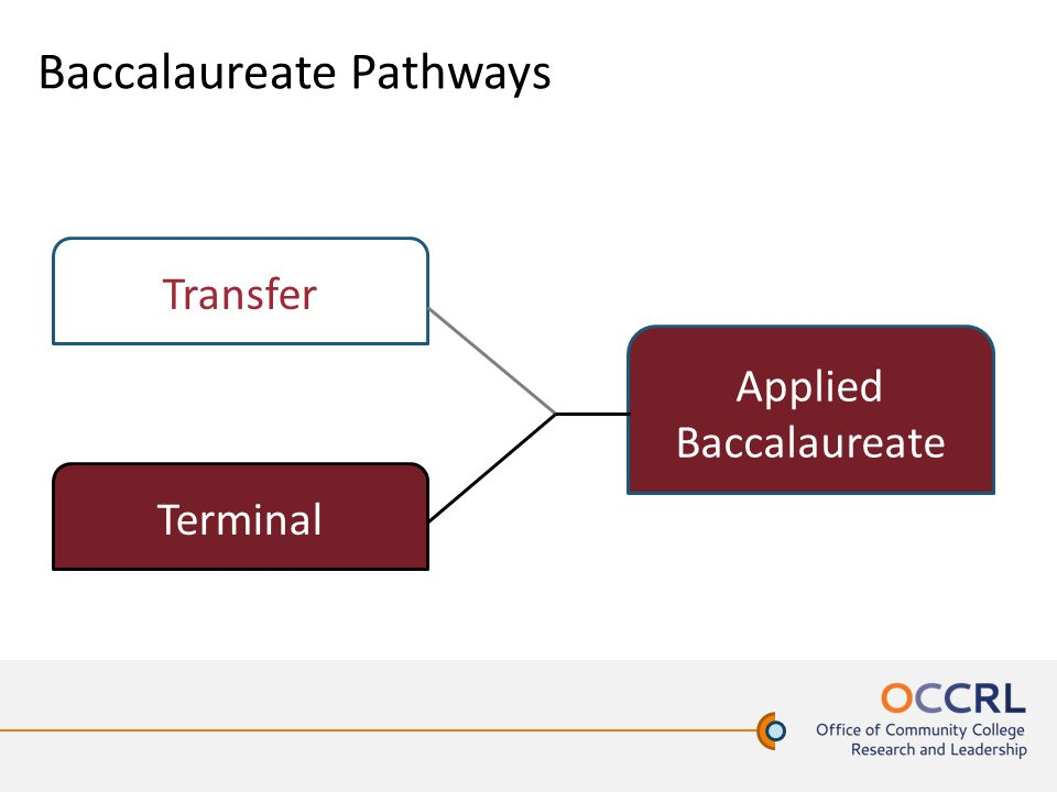 Baccalaureate Pathways Transfer Terminal Applied Baccalaureate