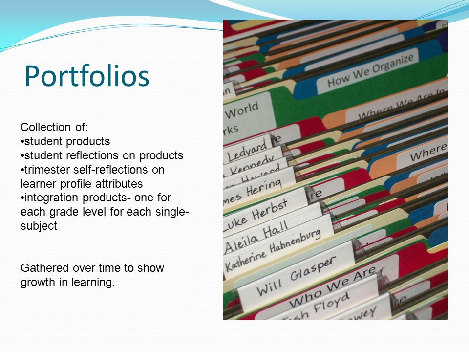 Portfolios Collection of: student products student reflections on products trimester self-reflections on learner profile attributes integration products- one for each grade level for each single- subject Gathered over time to show growth in learning.