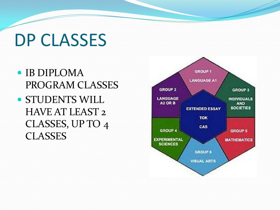DP CLASSES IB DIPLOMA PROGRAM CLASSES STUDENTS WILL HAVE AT LEAST 2 CLASSES, UP TO 4 CLASSES