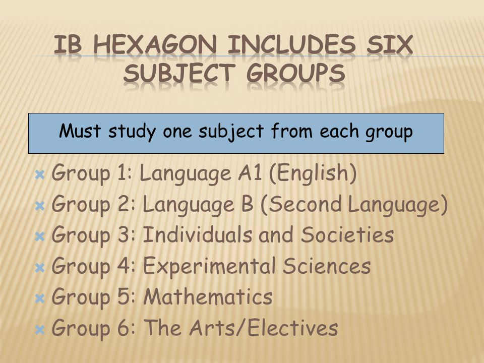  Group 1: Language A1 (English)  Group 2: Language B (Second Language)  Group 3: Individuals and Societies  Group 4: Experimental Sciences  Group 5: Mathematics  Group 6: The Arts/Electives Must study one subject from each group