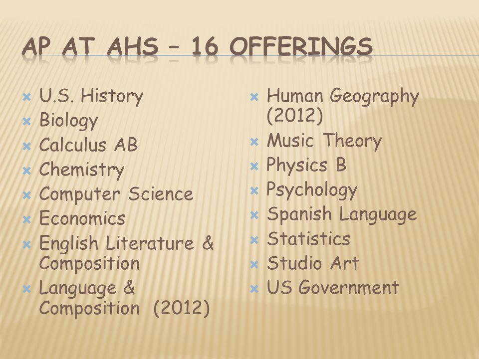  U.S. History  Biology  Calculus AB  Chemistry  Computer Science  Economics  English Literature & Composition  Language & Composition (2012) 