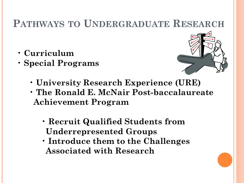 P ATHWAYS TO U NDERGRADUATE R ESEARCH Curriculum Special Programs University Research Experience (URE) The Ronald E.
