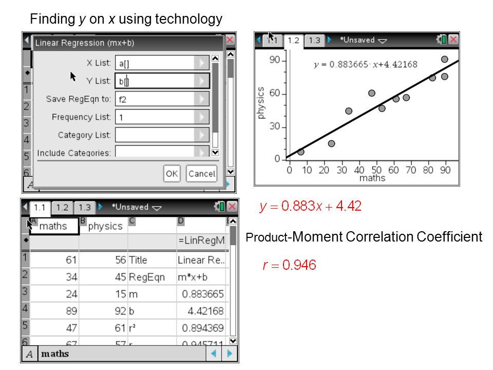 Finding y on x using technology Product -Moment Correlation Coefficient