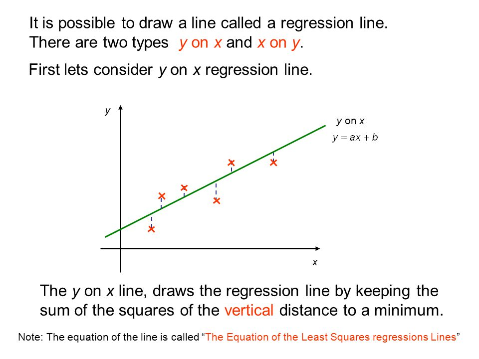x y It is possible to draw a line called a regression line. There are two types y on x and x on y. First lets consider y on x regression line. y on x