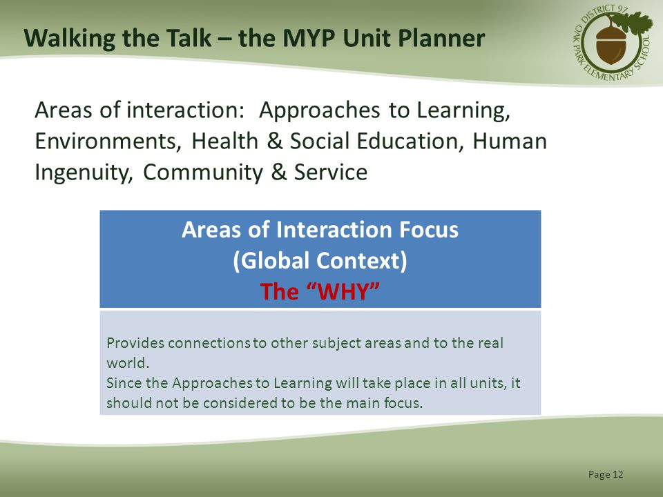 Walking the Talk – the MYP Unit Planner Areas of interaction: Approaches to Learning, Environments, Health & Social Education, Human Ingenuity, Community & Service Page 12 Areas of Interaction Focus (Global Context) The WHY Provides connections to other subject areas and to the real world.