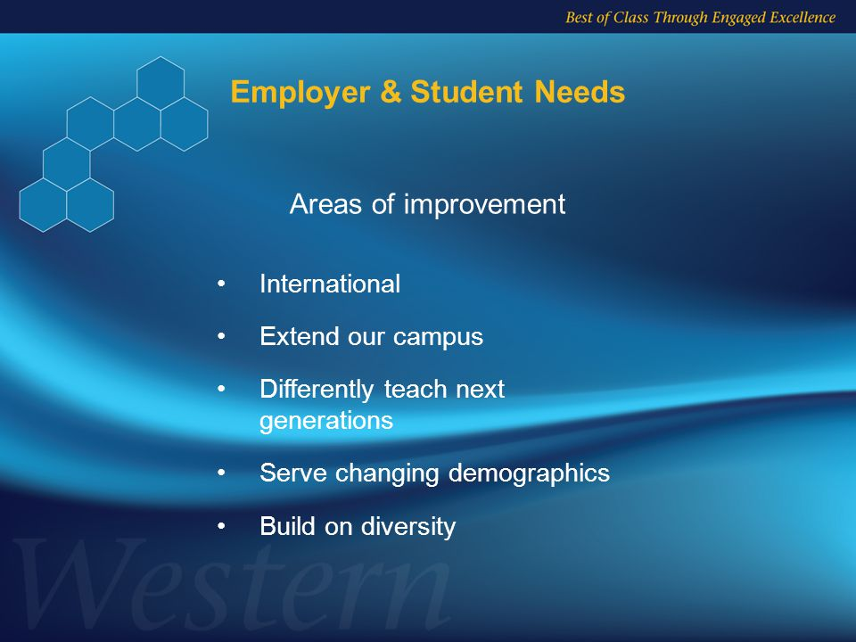Employer & Student Needs Areas of improvement International Extend our campus Differently teach next generations Serve changing demographics Build on diversity
