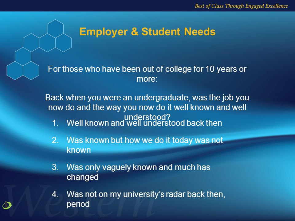 Employer & Student Needs For those who have been out of college for 10 years or more: Back when you were an undergraduate, was the job you now do and the way you now do it well known and well understood.