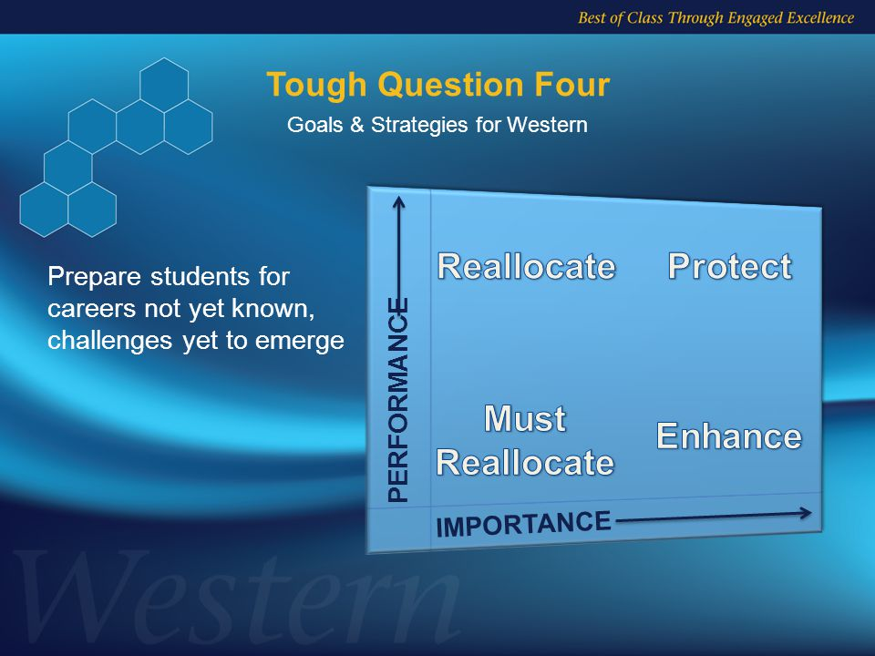 Goals & Strategies for Western Tough Question Four IMPORTANCE PERFORMANCE Prepare students for careers not yet known, challenges yet to emerge