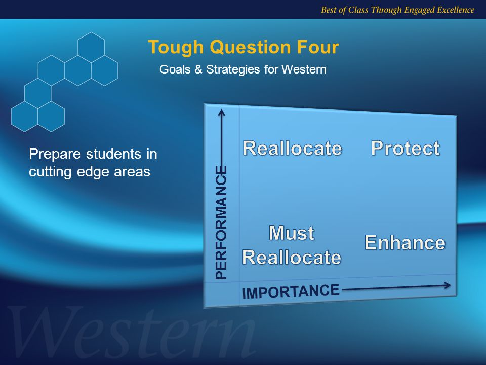 Goals & Strategies for Western Tough Question Four IMPORTANCE PERFORMANCE Prepare students in cutting edge areas