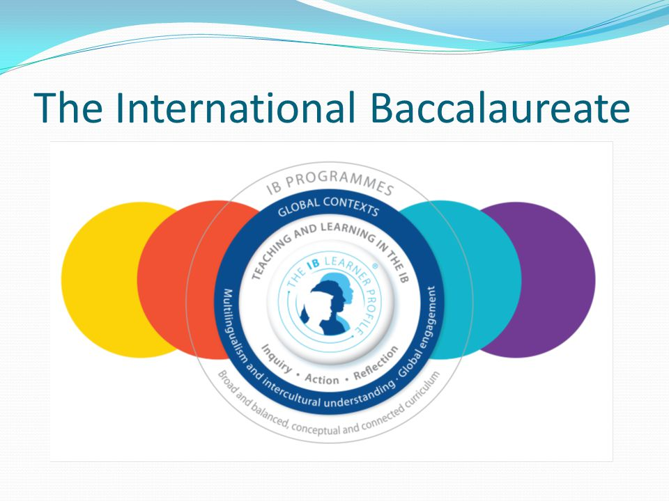 What is the International Baccalaureate.