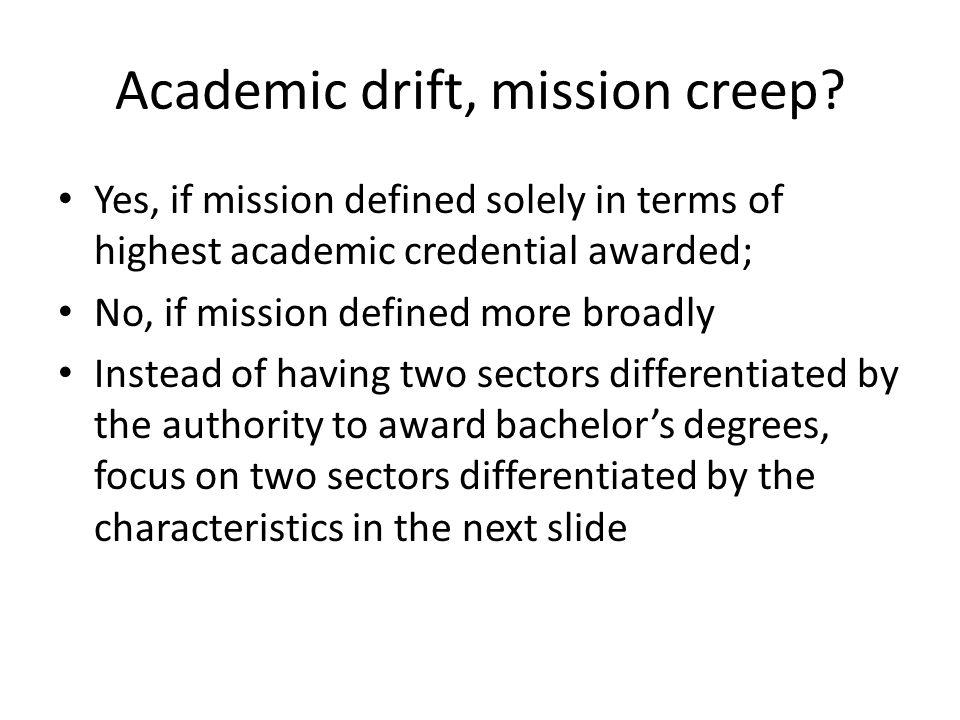 Academic drift, mission creep.