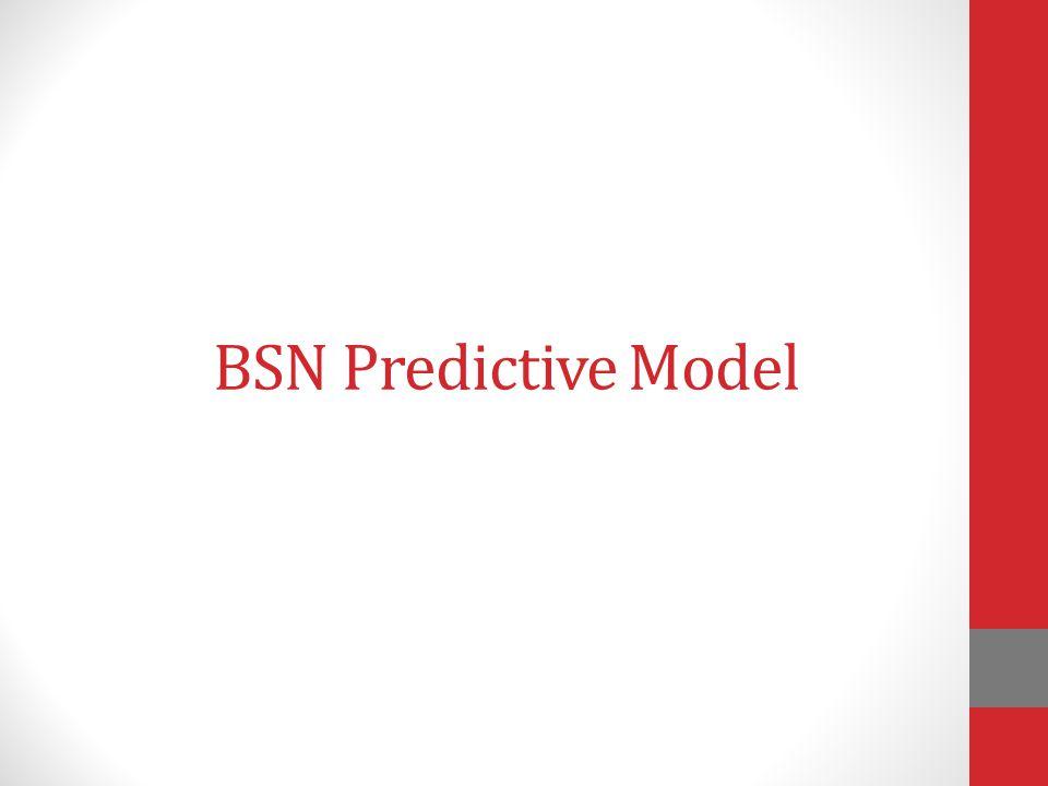 BSN Predictive Model