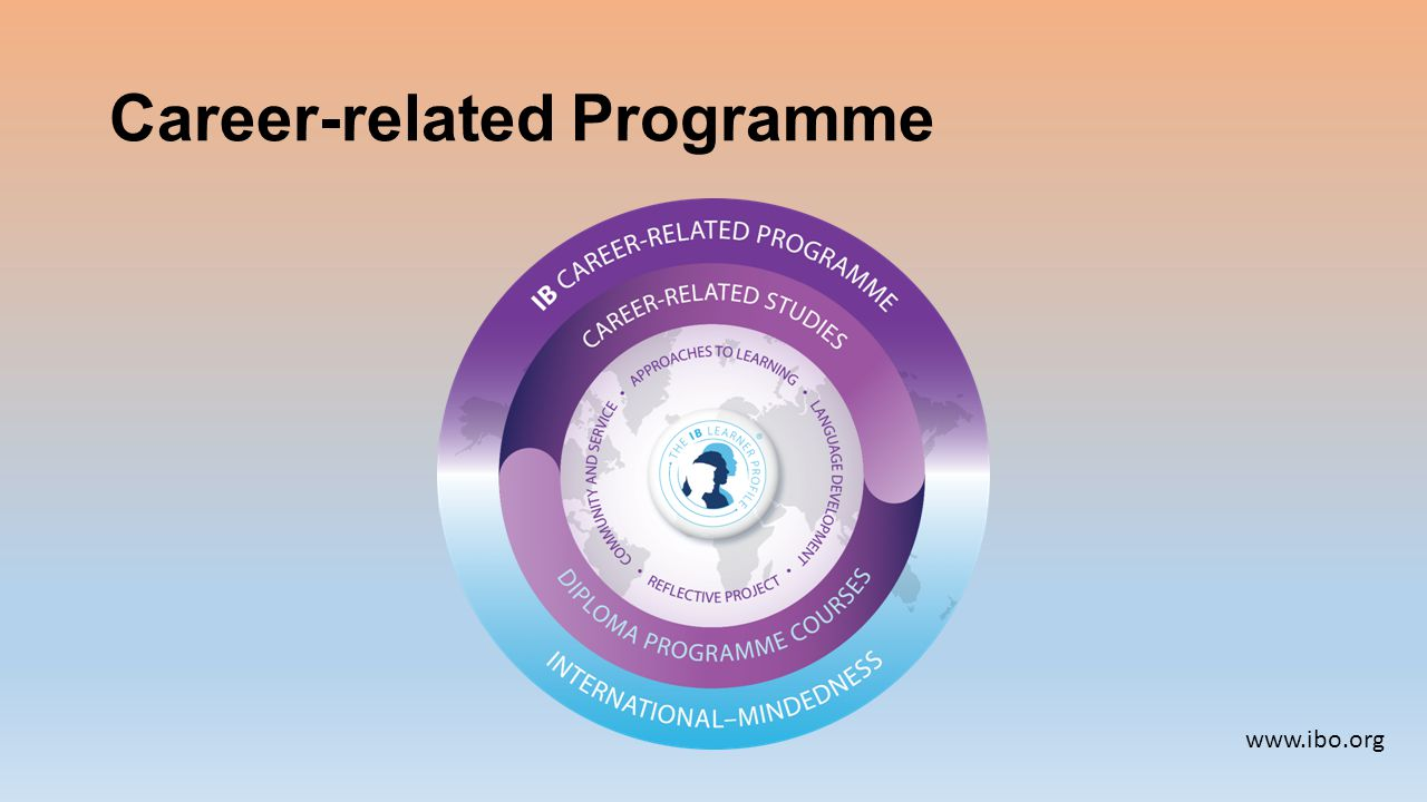 Career-related Programme www.ibo.org