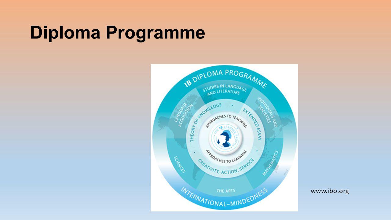 Diploma Programme www.ibo.org