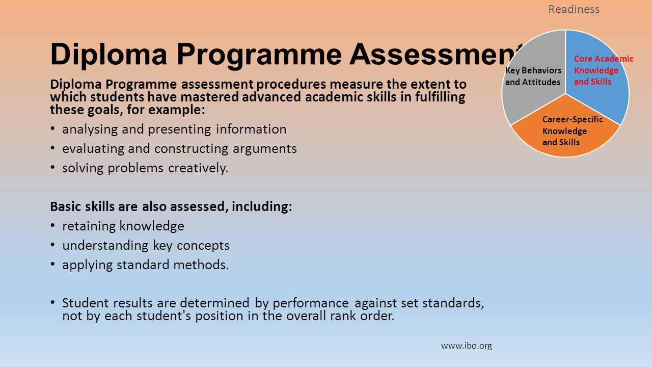 Diploma Programme Assessments Diploma Programme assessment procedures measure the extent to which students have mastered advanced academic skills in fulfilling these goals, for example: analysing and presenting information evaluating and constructing arguments solving problems creatively.