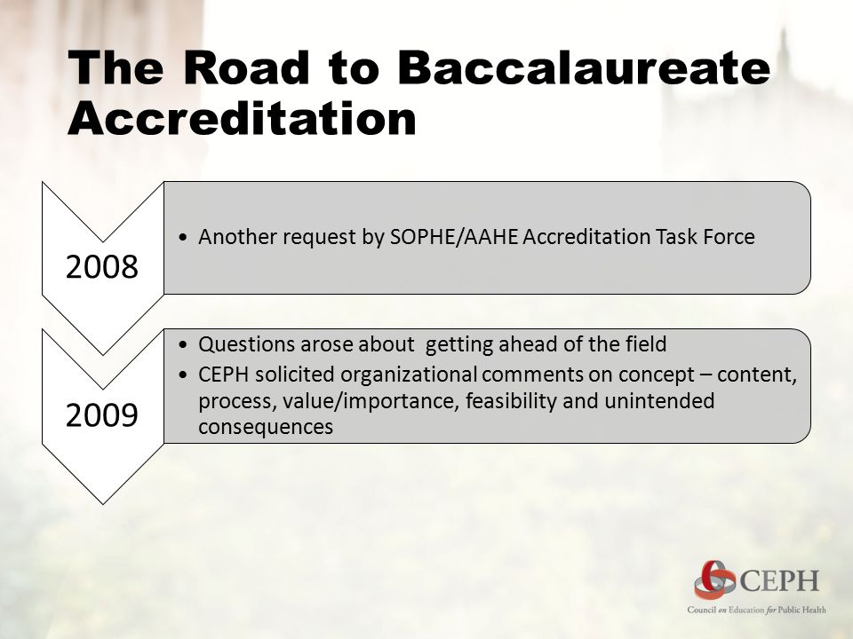 The Road to Baccalaureate Accreditation 2008 Another request by SOPHE/AAHE Accreditation Task Force 2009 Questions arose about getting ahead of the fi