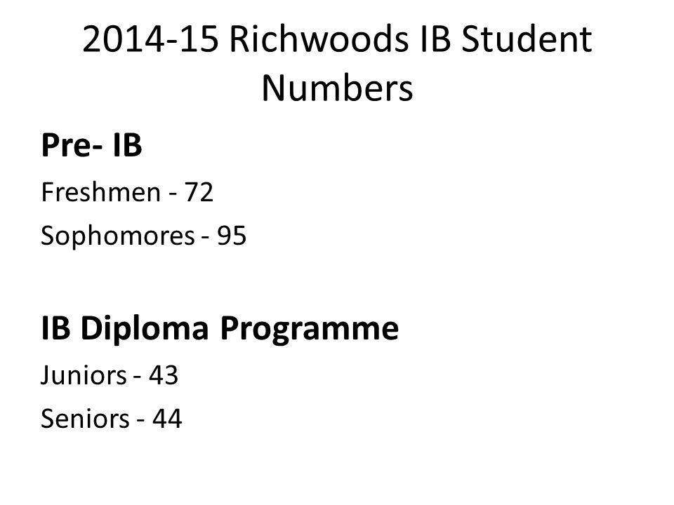 2014-15 Richwoods IB Student Numbers Pre- IB Freshmen - 72 Sophomores - 95 IB Diploma Programme Juniors - 43 Seniors - 44