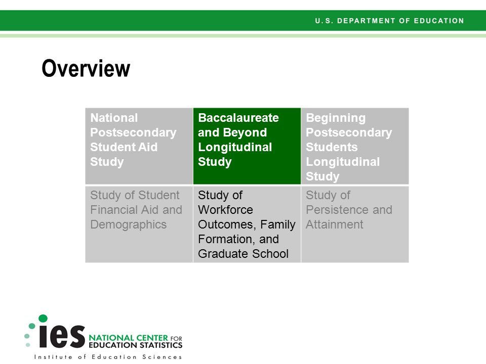 Overview National Postsecondary Student Aid Study Baccalaureate and Beyond Longitudinal Study Beginning Postsecondary Students Longitudinal Study Study of Student Financial Aid and Demographics Study of Workforce Outcomes, Family Formation, and Graduate School Study of Persistence and Attainment