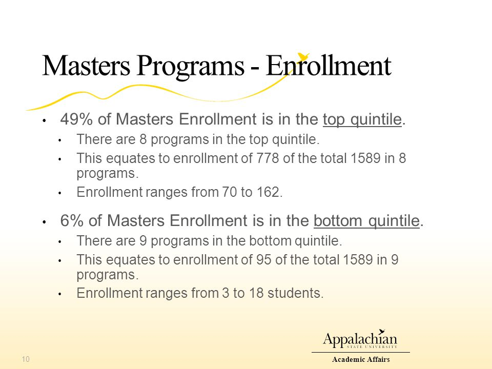 Masters Programs - Enrollment 49% of Masters Enrollment is in the top quintile.