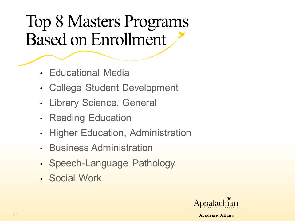 Top 8 Masters Programs Based on Enrollment Educational Media College Student Development Library Science, General Reading Education Higher Education, Administration Business Administration Speech-Language Pathology Social Work Academic Affairs11