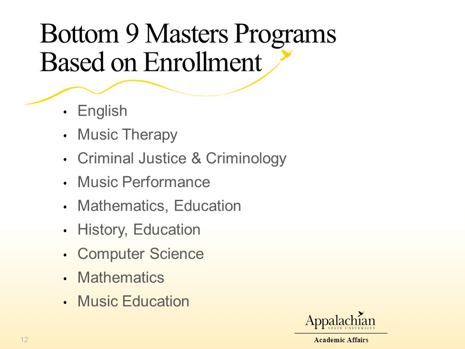 Bottom 9 Masters Programs Based on Enrollment English Music Therapy Criminal Justice & Criminology Music Performance Mathematics, Education History, Education Computer Science Mathematics Music Education Academic Affairs12