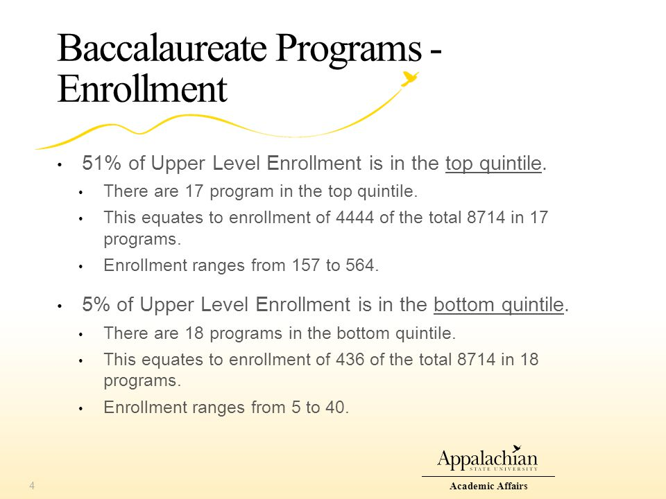 Top 17 Baccalaureate Programs Based on Enrollment Psychology Elementary Education Business Administration Exercise Science Criminal Justice & Criminology Biology Marketing Accounting Social Work Academic Affairs5 English Sustainable Development Political Science Nursing Recreation Management Health Promotion Middle Grades Education Finance & Banking